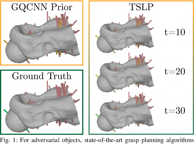 Figure 1 for Accelerating Grasp Exploration by Leveraging Learned Priors