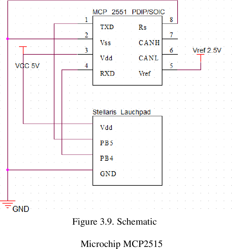PDF] An Implementation of Controller Area Network Bus Analyzer Using