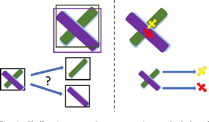 Figure 1 for ClusterNet: 3D Instance Segmentation in RGB-D Images
