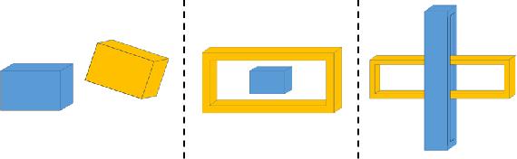 Figure 2 for ClusterNet: 3D Instance Segmentation in RGB-D Images