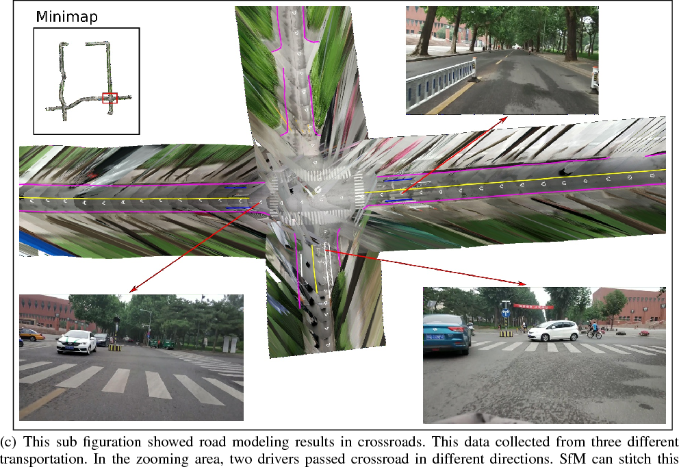 Figure 2 for LineNet: a Zoomable CNN for Crowdsourced High Definition Maps Modeling in Urban Environments