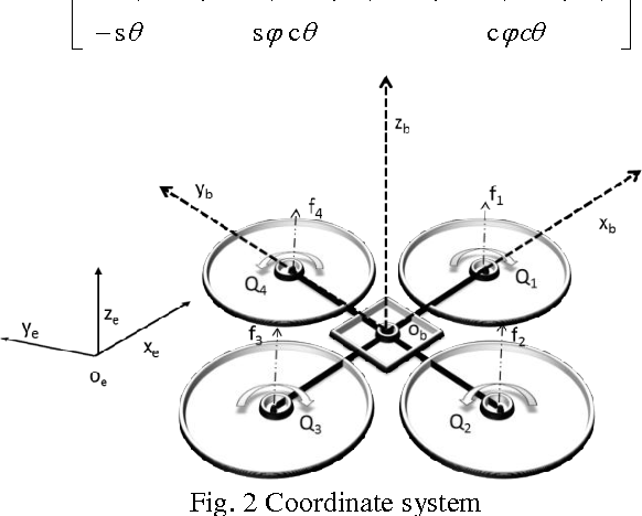 Attitude Control Of Quadrotor Using Pid Sliding Mode Controller
