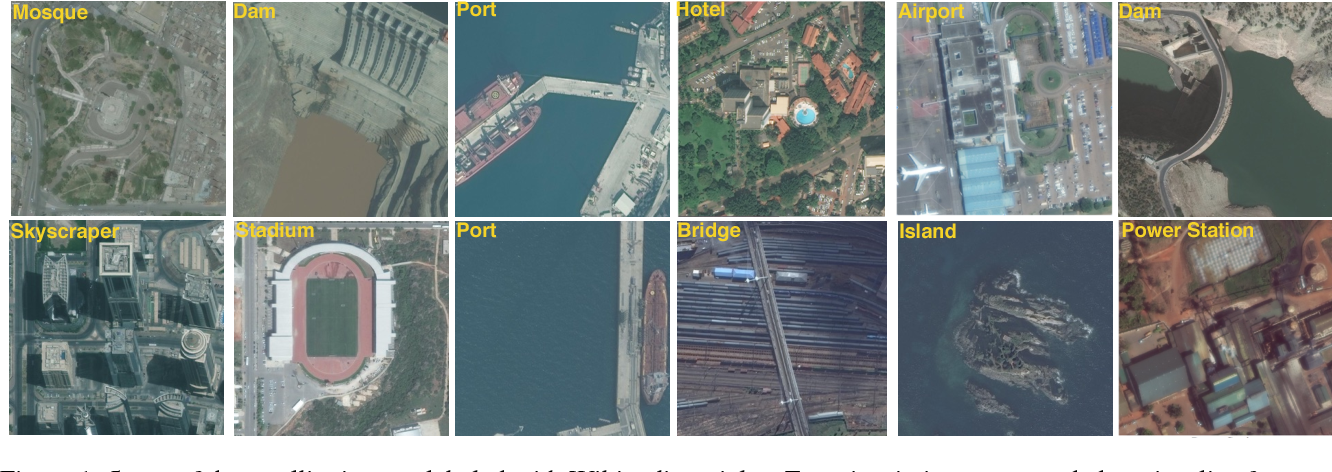Figure 1 for Learning to Interpret Satellite Images Using Wikipedia