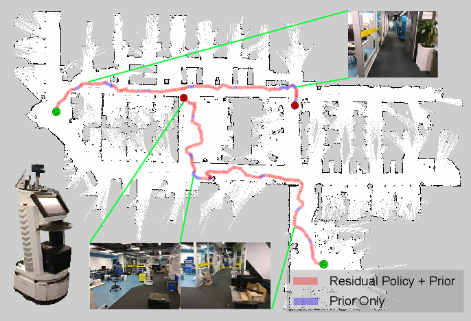 Figure 1 for Residual Reactive Navigation: Combining Classical and Learned Navigation Strategies For Deployment in Unknown Environments