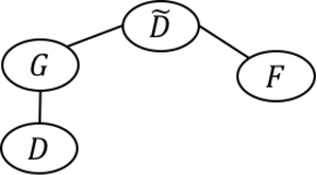 Figure 4 for Adversarial Partial Multi-Label Learning