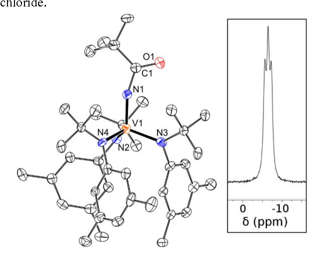 Figure 3 From Two Step Binding Of O2 To A Vanadiumiii Trisanilide