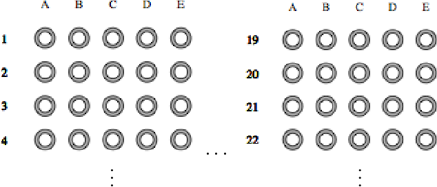Figure 2 from An automatic generator and corrector of multiple