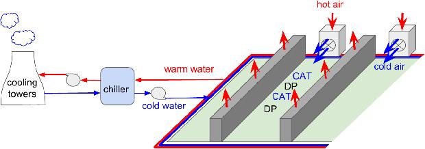 Figure 1 for Online Linear Quadratic Control