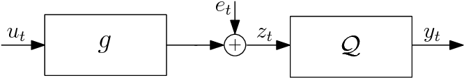 Figure 1 for A new kernel-based approach to system identification with quantized output data
