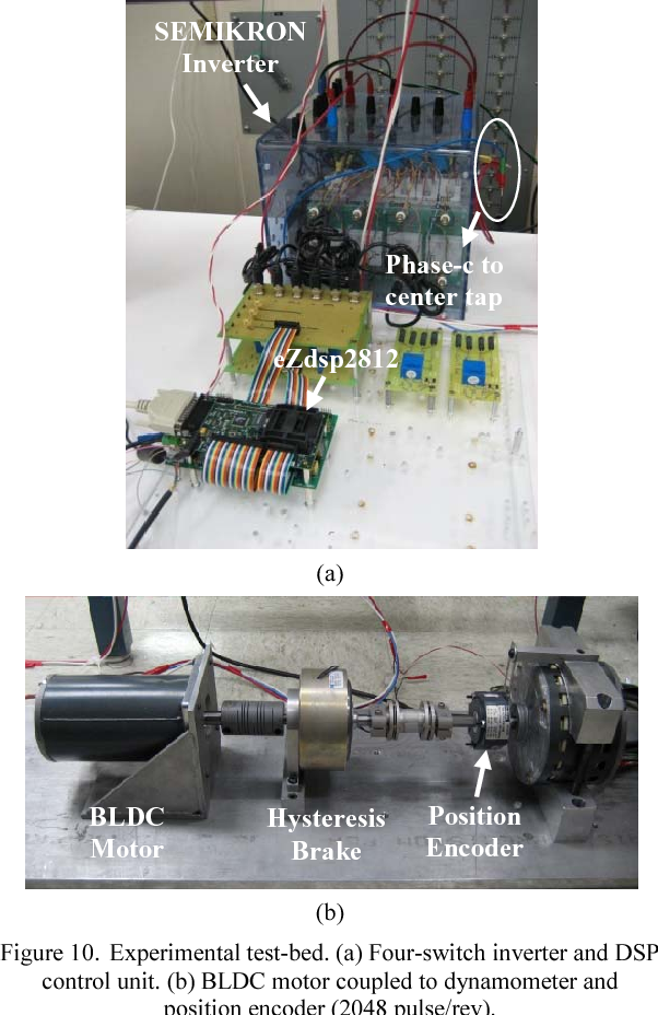 Direct torque control of four-switch brushless DC Motor with non