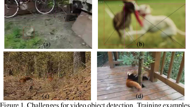 Figure 1 for Detect to Track and Track to Detect
