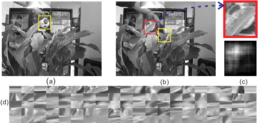 Figure 3 for Robust Visual Tracking Using Dynamic Classifier Selection with Sparse Representation of Label Noise