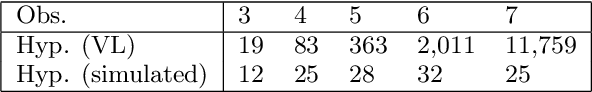 Figure 2 for Sequential Plan Recognition