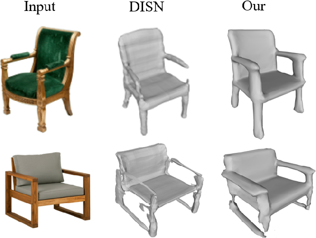 Figure 1 for DmifNet:3D Shape Reconstruction Based on Dynamic Multi-Branch Information Fusion