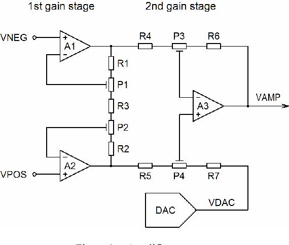 enhanced programmable instrumentation amplifier semantic scholarInstrumentation Amplifier With Cmrr Calibration #8