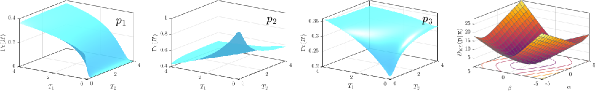 Figure 4 for Exploration-Exploitation in Multi-Agent Competition: Convergence with Bounded Rationality