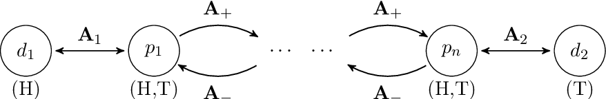 Figure 3 for Exploration-Exploitation in Multi-Agent Competition: Convergence with Bounded Rationality