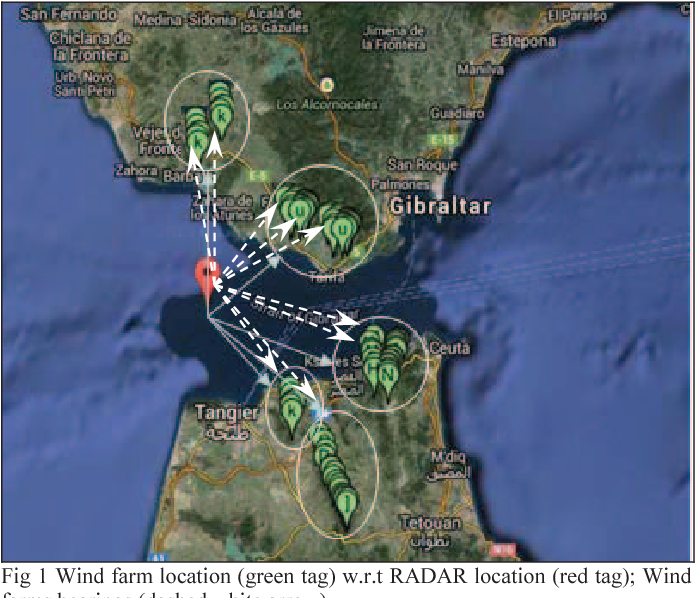 Figure 1 from Wind farm disturbances for naval modern phased