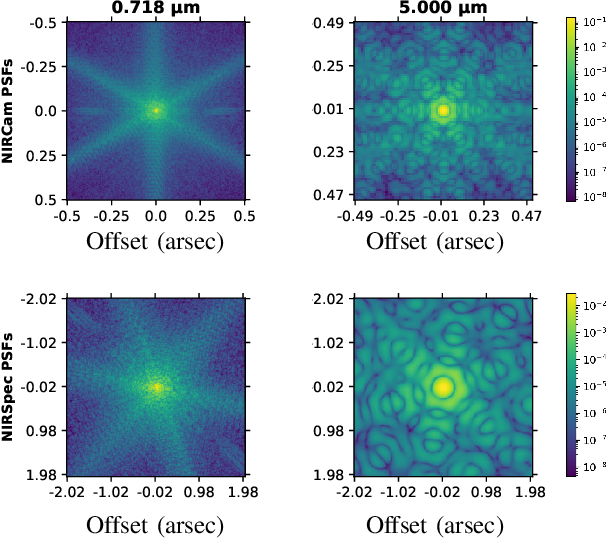 Figure 4 for Hyperspectral and multispectral image fusion under spectrally varying spatial blurs -- Application to high dimensional infrared astronomical imaging
