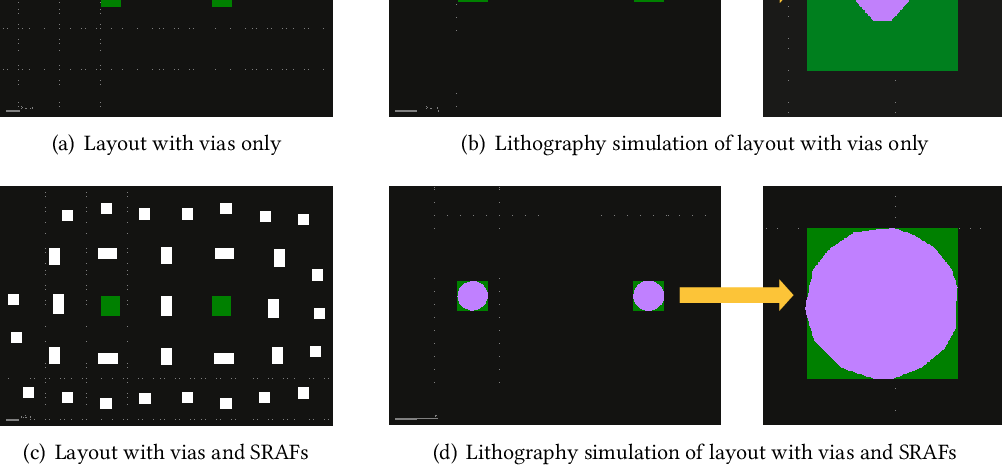 Figure 3 for Are Adversarial Perturbations a Showstopper for ML-Based CAD? A Case Study on CNN-Based Lithographic Hotspot Detection