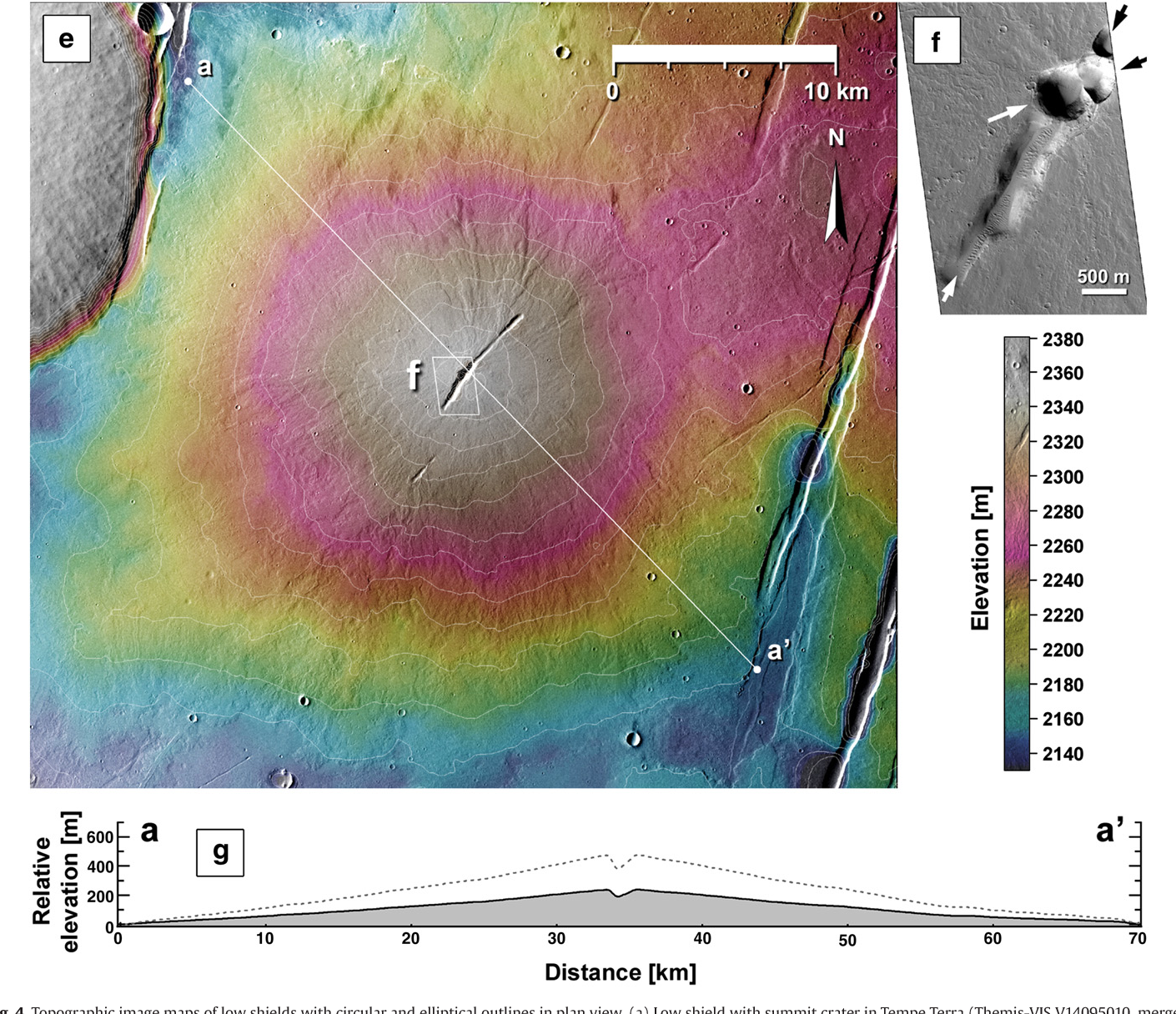 Figure 4 from The topography and morphology of low shields