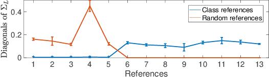 Figure 3 for Combining Task Predictors via Enhancing Joint Predictability