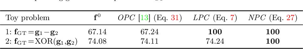 Figure 2 for Combining Task Predictors via Enhancing Joint Predictability