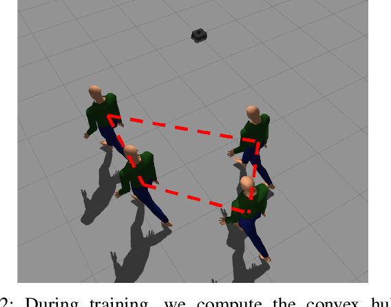 Figure 2 for Group-Aware Robot Navigation in Crowded Environments