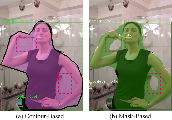 Figure 1 for Mask Encoding for Single Shot Instance Segmentation