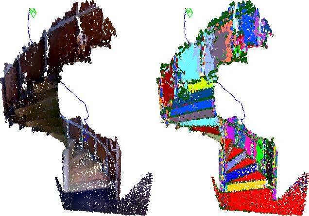Figure 1 for Direction-Aware Semi-Dense SLAM