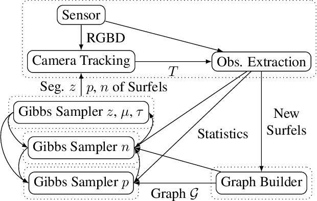 Figure 2 for Direction-Aware Semi-Dense SLAM