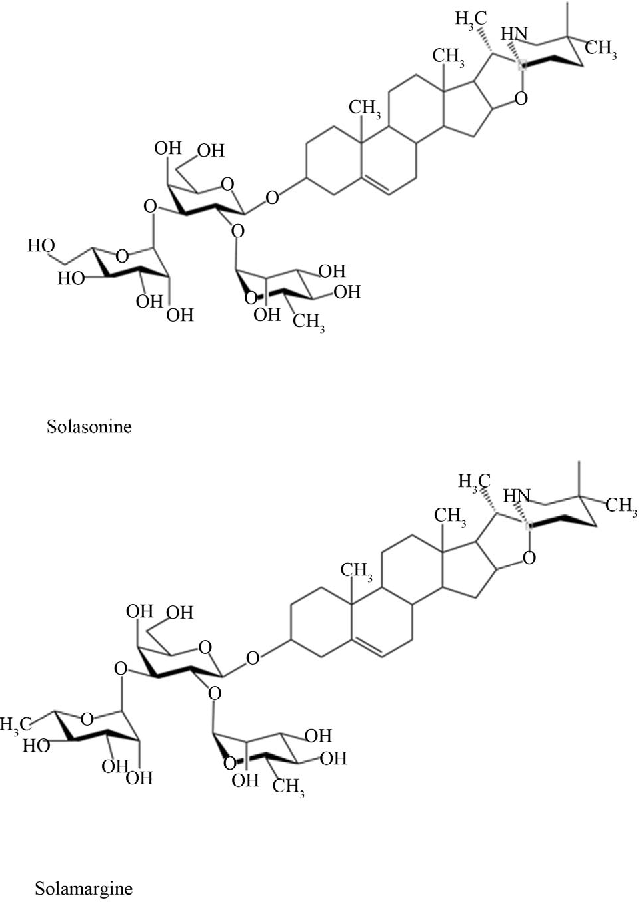 Figure 1 from Solasodine Glycosides: A Topical Therapy for Actinic