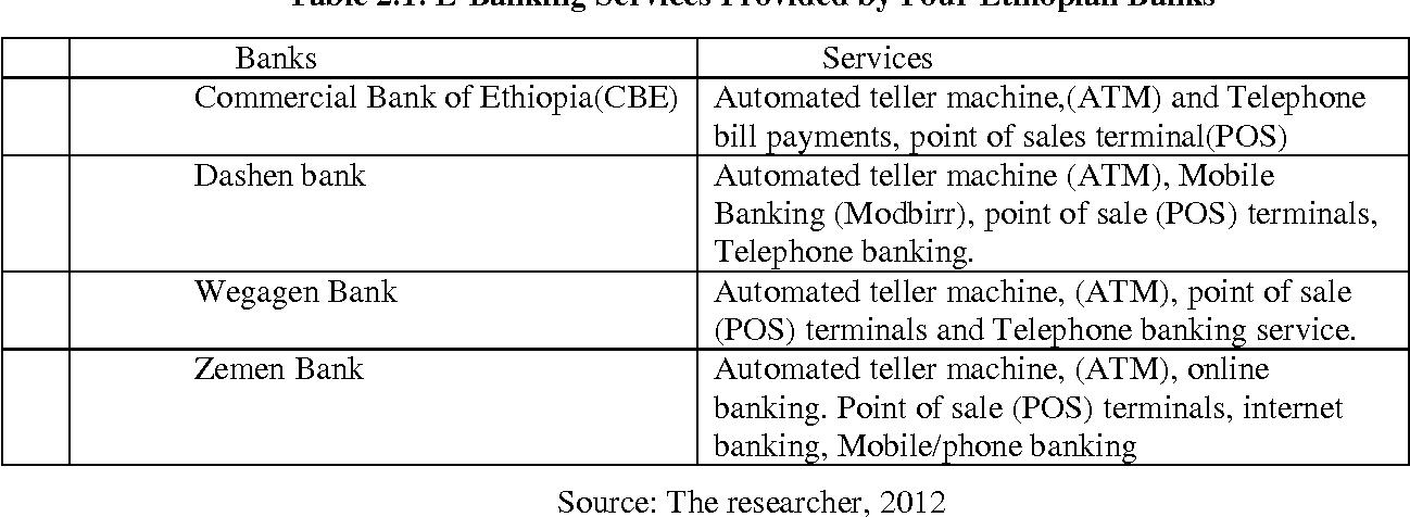 Banking In Ethiopia Pdf