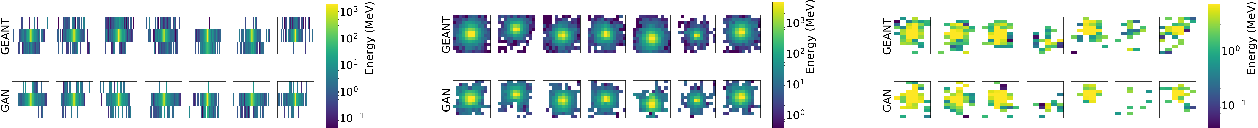 Figure 2 for Controlling Physical Attributes in GAN-Accelerated Simulation of Electromagnetic Calorimeters