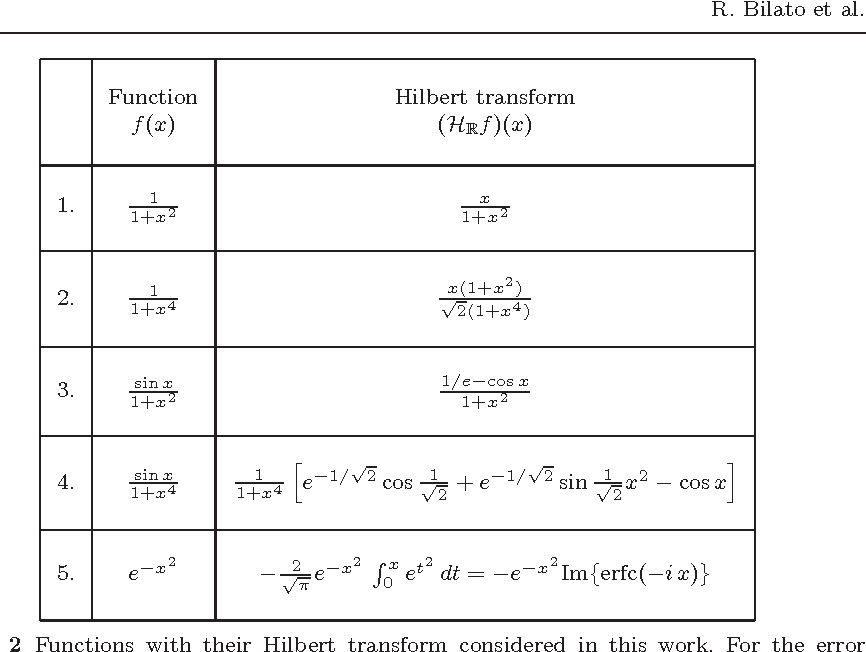 An algorithm for fast Hilbert transform of real functions - Semantic