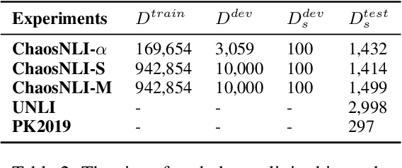 Figure 3 for Distributed NLI: Learning to Predict Human Opinion Distributions for Language Reasoning