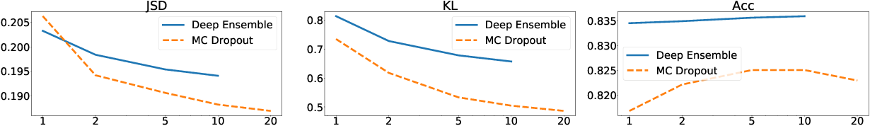 Figure 2 for Distributed NLI: Learning to Predict Human Opinion Distributions for Language Reasoning