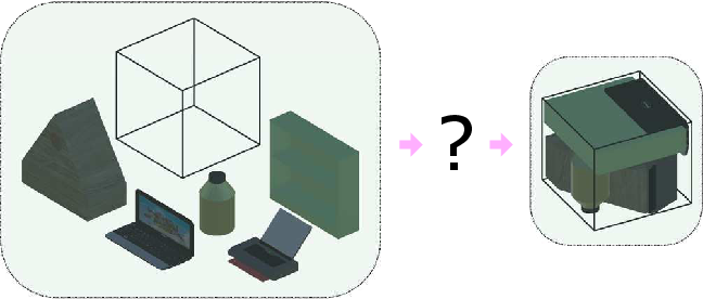 Figure 1 for PackIt: A Virtual Environment for Geometric Planning