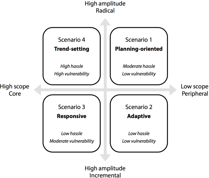 Figure 35 from Thought leadership as a substantial component for