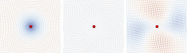 Figure 4 for Symmetry in Image Registration and Deformation Modeling