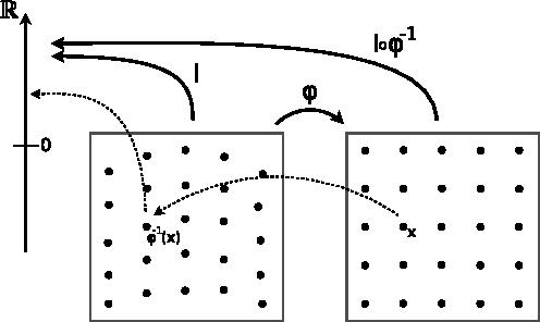 Figure 2 for Symmetry in Image Registration and Deformation Modeling