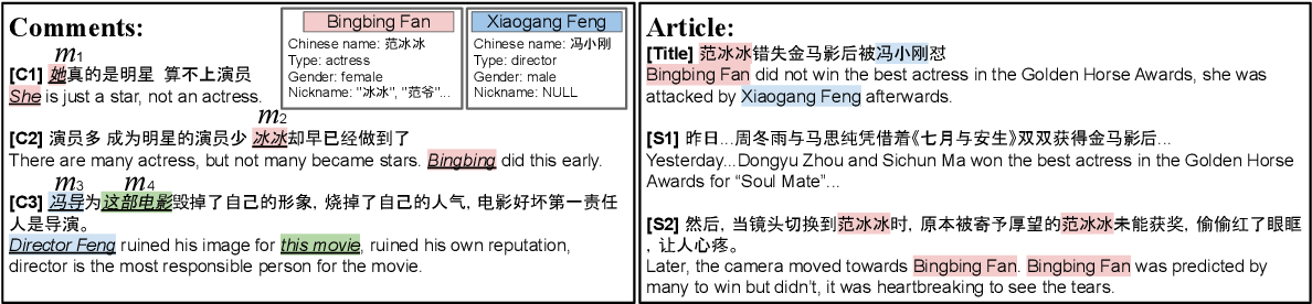 Figure 1 for XREF: Entity Linking for Chinese News Comments with Supplementary Article Reference