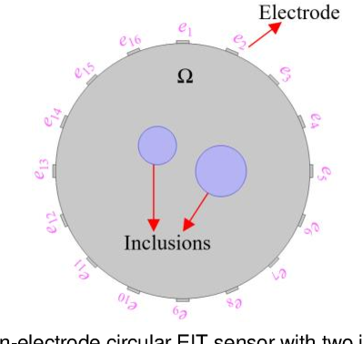 Figure 1 for Impedance-optical Dual-modal Cell Culture Imaging with Learning-based Information Fusion