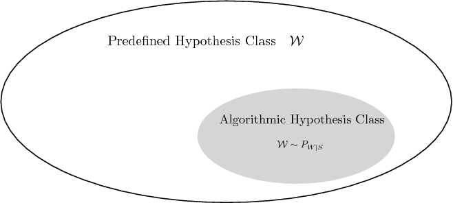 Figure 3 for An Information-Theoretic View for Deep Learning