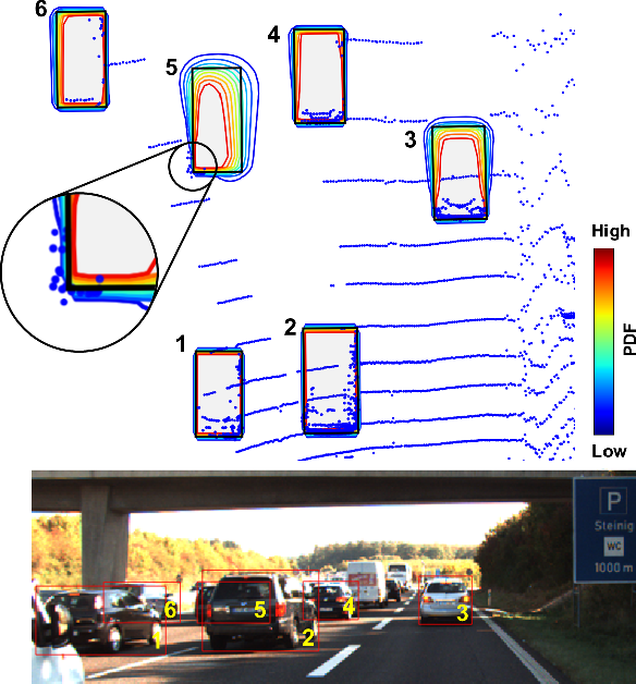 Figure 1 for Inferring Spatial Uncertainty in Object Detection