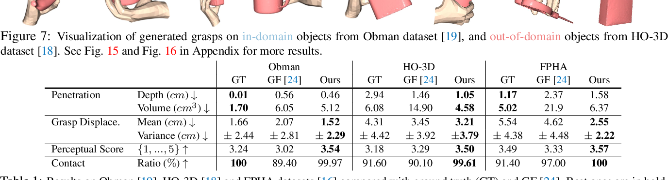 Figure 1 for Hand-Object Contact Consistency Reasoning for Human Grasps Generation