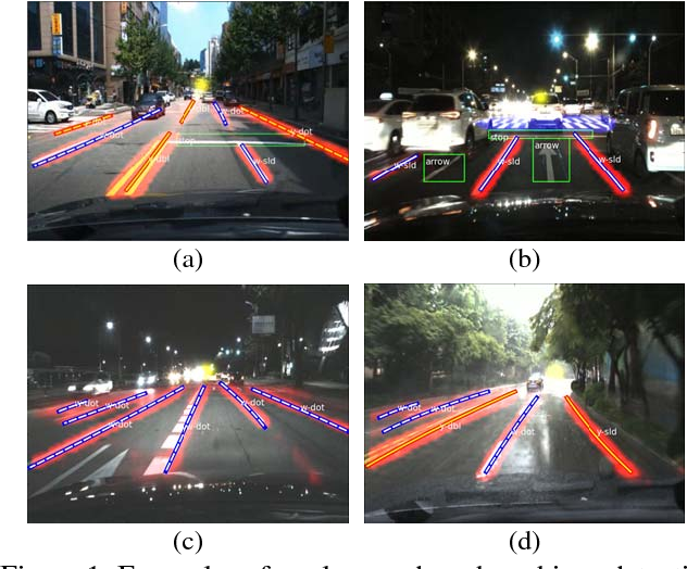 Figure 1 for VPGNet: Vanishing Point Guided Network for Lane and Road Marking Detection and Recognition