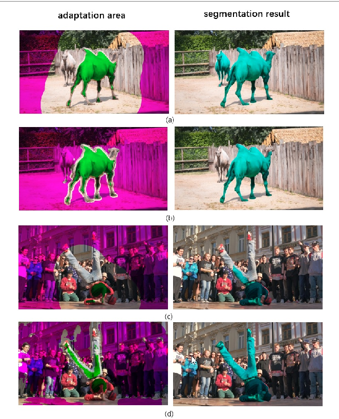 Figure 1 for Adaptive ROI Generation for Video Object Segmentation Using Reinforcement Learning