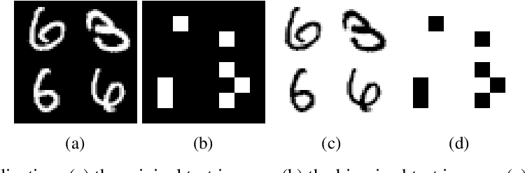 Figure 4 for Negational Symmetry of Quantum Neural Networks for Binary Pattern Classification