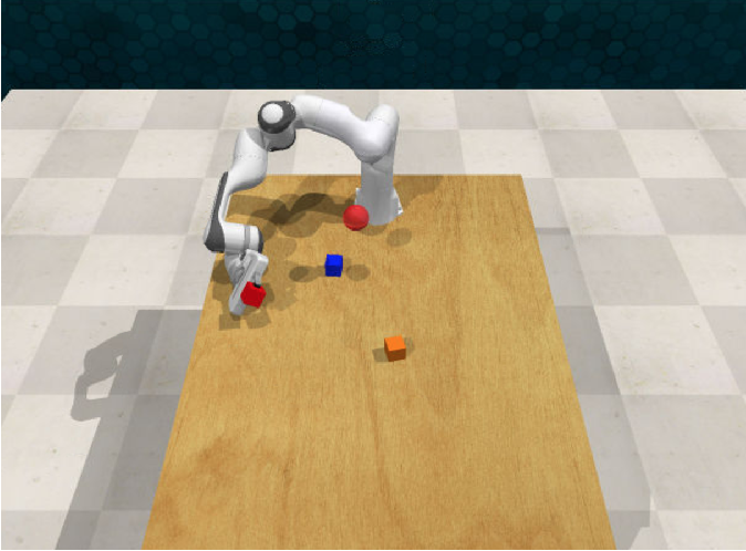 Figure 1 for Value-Based Reinforcement Learning for Continuous Control Robotic Manipulation in Multi-Task Sparse Reward Settings